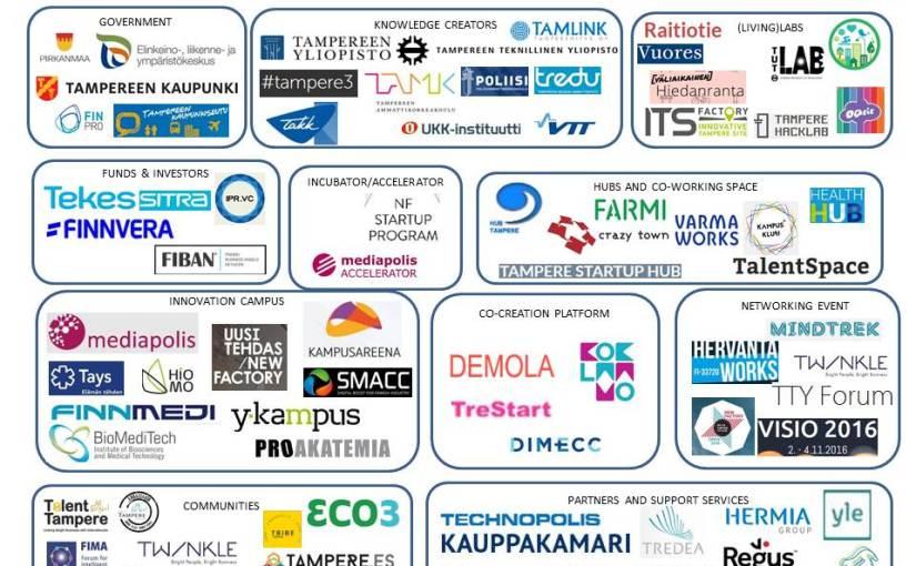 Tampereen startup- ja innovaatioympäristö